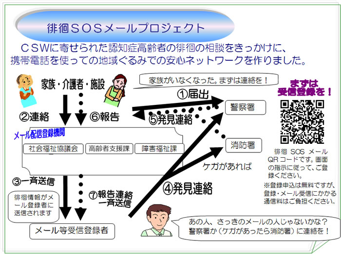 徘徊SOSメールプロジェクト